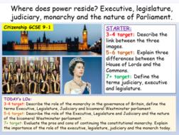 citizenship-gcse-9-1-politics.png