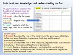 Citizenship GCSE Parliament