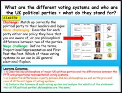 voting-gcse-citizenship.png