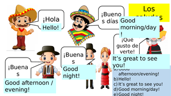 Los saludos spanish greetings conversation by wrightcv year 7 greetingspptx close los saludos spanish greetings conversation m4hsunfo