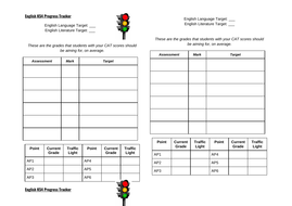 progress tracker template for english assessments by cwilliams45