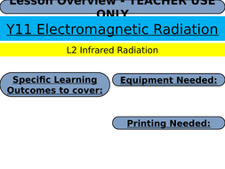P13-Infrared-Radiation.pptx