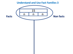 Understand-and-Use-Fact-Families-3.pdf