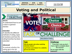 Voting-and-Elections-Lesson.pptx