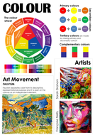 Formal-elements-posters.pdf