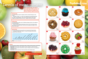 5.-Levels-of-measurement-poster.pdf