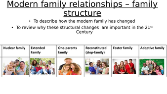 Lesson-family-structures.pptx