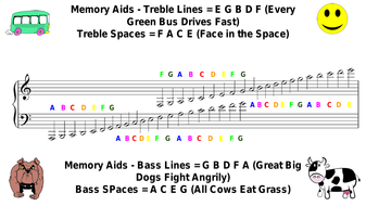 Notation-Wall-Display.pdf
