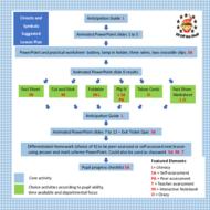 Preview-Circuits-TES-Lesson-Plan.pdf
