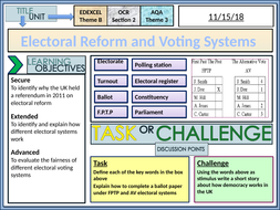 Electoral-Reform-and-Voting-Systems-Lesson.pptx