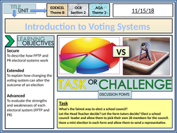 Comparing-Electoral-Voting-Systems-Lesson.pptx