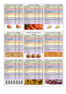 top trumps healthy eating.docx