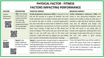 Higher-PE-Revision-Cards-2018-2019-7.jpg
