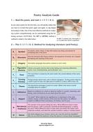 ReadAnalysePoetryusingtheSIFTmethod.pdf