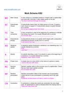 Mark-Scheme-KS2.pdf