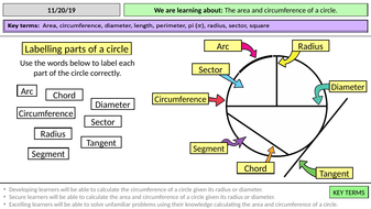 2.3b-The-area-and-circumference-of-a-circle.pptx
