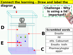 AQA - Chemistry/ Trilogy - 4 8 Chemical Analysis - Chromatography