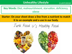 Unhealthy Lifestyle