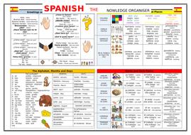 Spanish---The-Basics---Knowledge-Organiser.docx