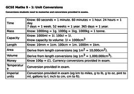 GCSE-maths-unit-conversions-guidance-for-teachers.docx