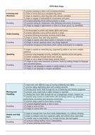 EYFS-Next-Steps.pdf