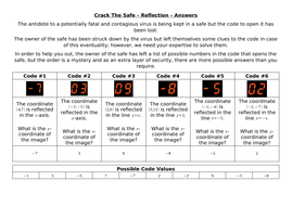 Crack-The-Safe---Reflection---Answers.docx