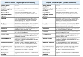3.-Tropical-Storms---Subject-Specific-Vocabualry.pdf