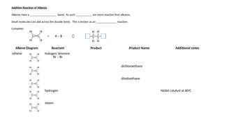 c organic chemistry addition reaction worksheet by anita  additionreactionofalkenesworksheetpptx