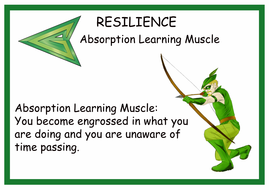 Absorption-Learning-Muscle.pdf