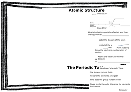 AQA-Combined-Science-Trilogy-Chemistry-Paper-1-Revision-Mat-Higher-Tier.docx