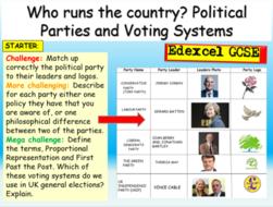 political-parties-gcse-citizenship.png