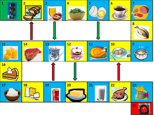 Foods and Drinks Game Board PowerPoint