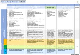 Year-1---Small-steps--NC-links--TAF-statements.pdf