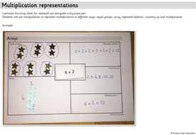 Year-2---PRACTICAL---Multiplication-tables-representations.pdf