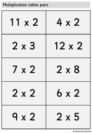 Year-2---GAME---Multplication-tables-pairs.pdf