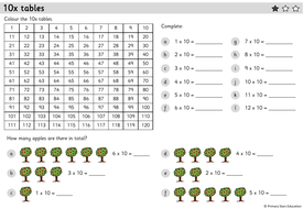 Year-2---ACTIVITY--10x-tables.pdf