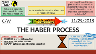 conditions used in the haber process