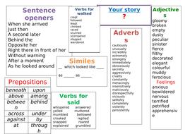 Q5-Writing-B---own-story---word-mat-HA.doc