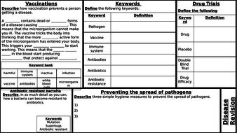 B5-6-Communicable-Disease-Revision-Mat.pptx