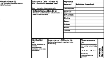 B2-Cell-Division-Revision-Mat.pptx