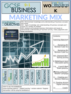 Marketing-Mix---GCSE-Business-9-1.pptx