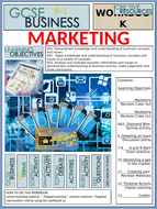 Marketing---GCSE-Business-9-1.pptx