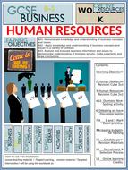 Human-Resources---GCSE-Business-9-1.pptx