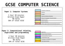 Starting-Points-Computer-Science-WHOLE-SPEC.docx