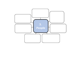 People-Mind-Map.docx