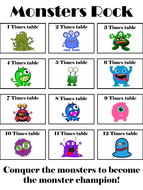 Monsters Rock Times tables - Bundle - Grade 2 to 6
