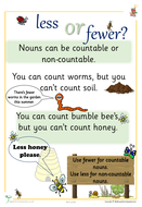 Common-Confusion-Posters-including-there-their-and-theyre-etc-KS2.pdf