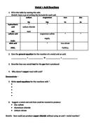 Acid + Metal Reactions Worksheet   Teaching Resources