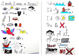 I Wish I was a Pirate STORYMAP poem pirate topic for KS1 EYFS Foundation  English Poetry Writing
