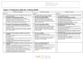 HL-Paper-1-Productive-skills-writing-(2020).doc